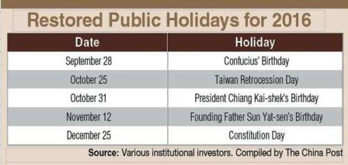 Umstrittene Feiertage Taiwan